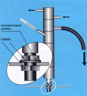 Подготовка аппарата «Домовенок-2» к работе
