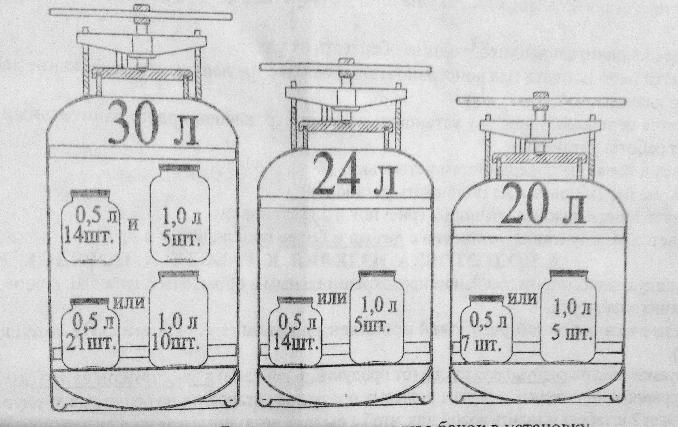 инструкция домашнего автоклава для консервирования